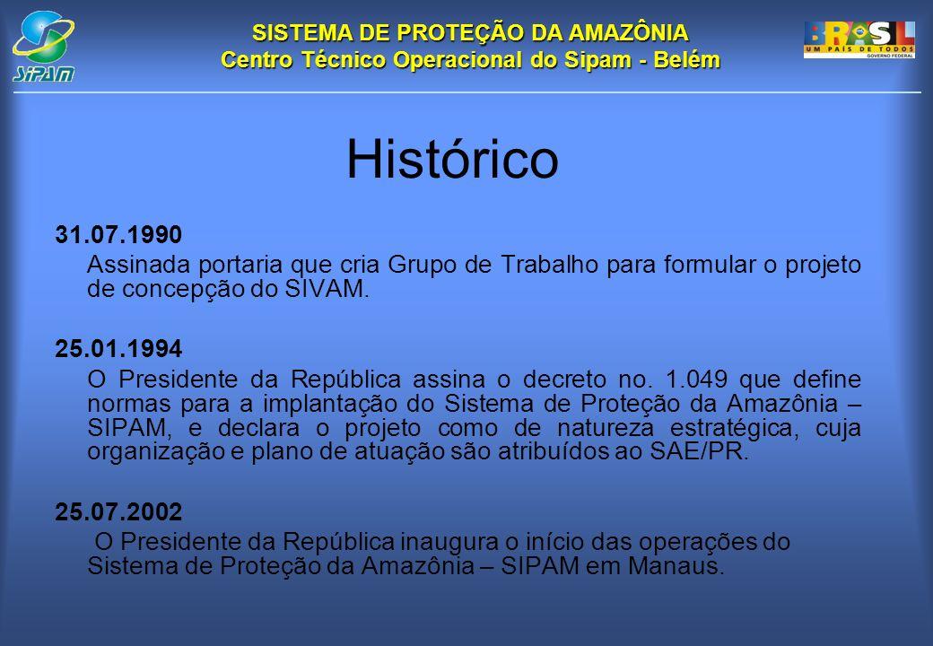 SISTEMA DE PROTEÇÃO DA AMAZÔNIA Centro Técnico Operacional do Sipam - Belém Histórico 31.07.1990 Assinada portaria que cria Grupo de Trabalho para for