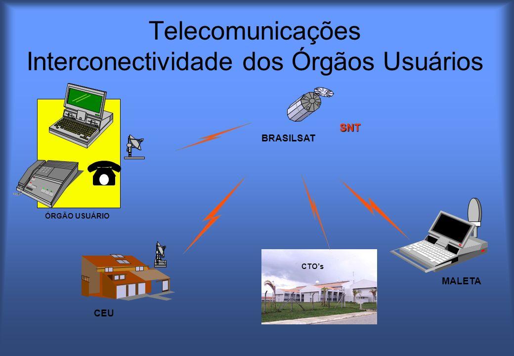 Telecomunicações Interconectividade dos Órgãos Usuários CTOs SNT BRASILSAT ÓRGÃO USUÁRIO CEU MALETA
