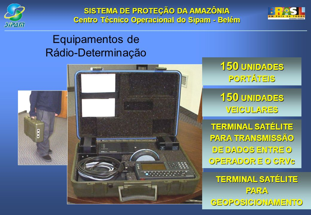 SISTEMA DE PROTEÇÃO DA AMAZÔNIA Centro Técnico Operacional do Sipam - Belém Equipamentos de Rádio-Determinação TERMINAL SATÉLITE PARA TRANSMISSÃO DE DADOS ENTRE O OPERADOR E O CRVc 150 UNIDADES VEICULARES 150 UNIDADES PORTÁTEIS TERMINAL SATÉLITE PARA GEOPOSICIONAMENTO