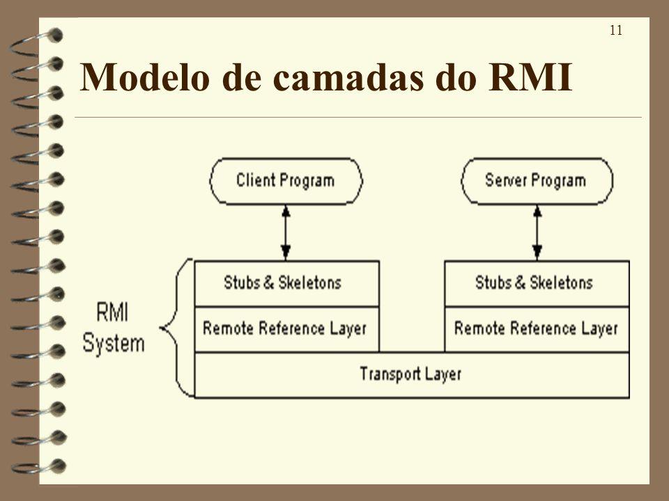 11 Modelo de camadas do RMI