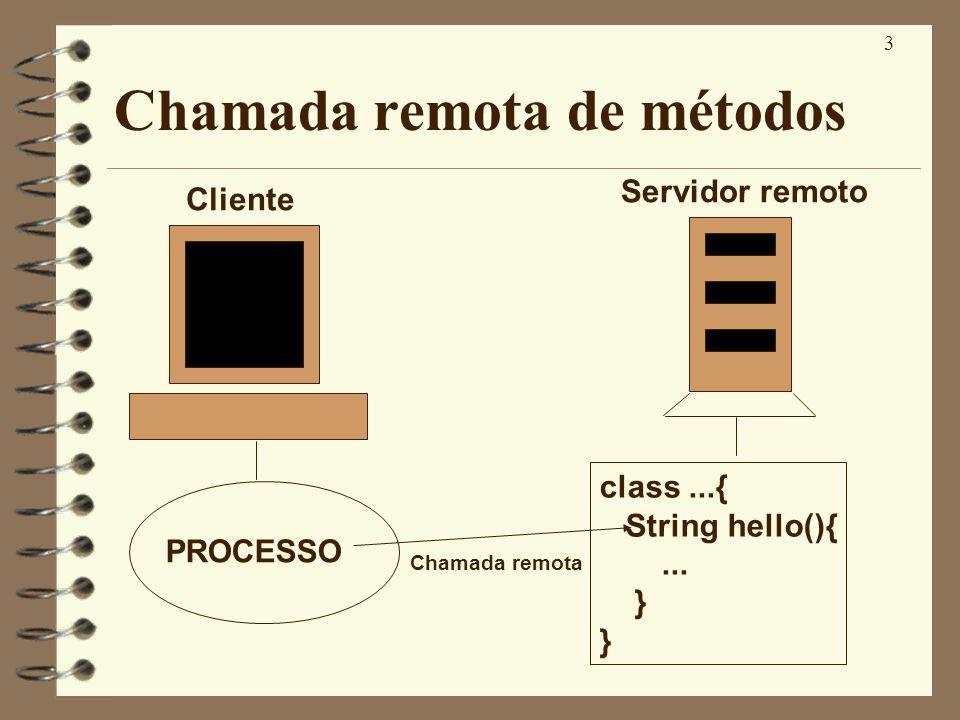 3 Chamada remota de métodos class...{ String hello(){... } PROCESSO Chamada remota Cliente Servidor remoto