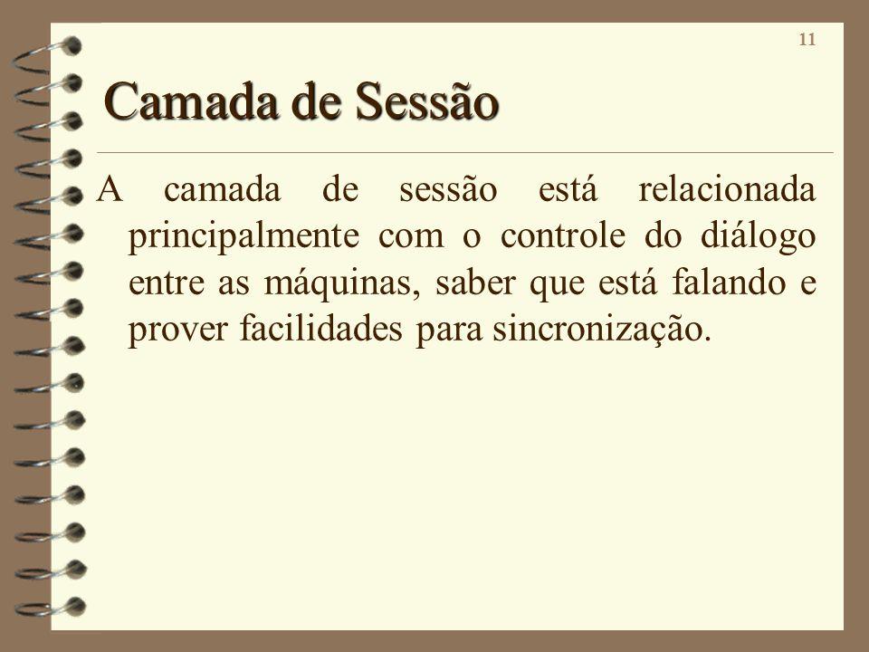 11 Camada de Sessão A camada de sessão está relacionada principalmente com o controle do diálogo entre as máquinas, saber que está falando e prover fa