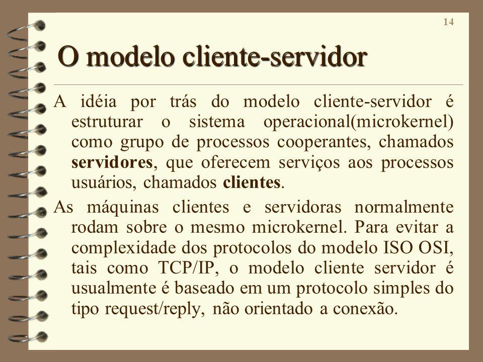 14 O modelo cliente-servidor A idéia por trás do modelo cliente-servidor é estruturar o sistema operacional(microkernel) como grupo de processos coope