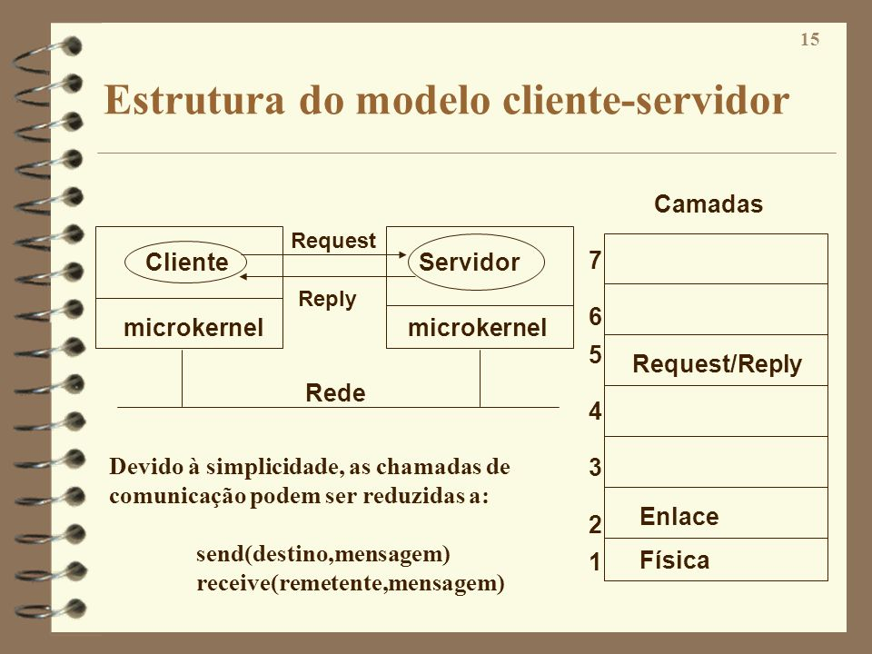 15 Estrutura do modelo cliente-servidor Cliente Servidor microkernel Request Reply Rede Request/Reply Enlace Física Camadas 76543217654321 Devido à si