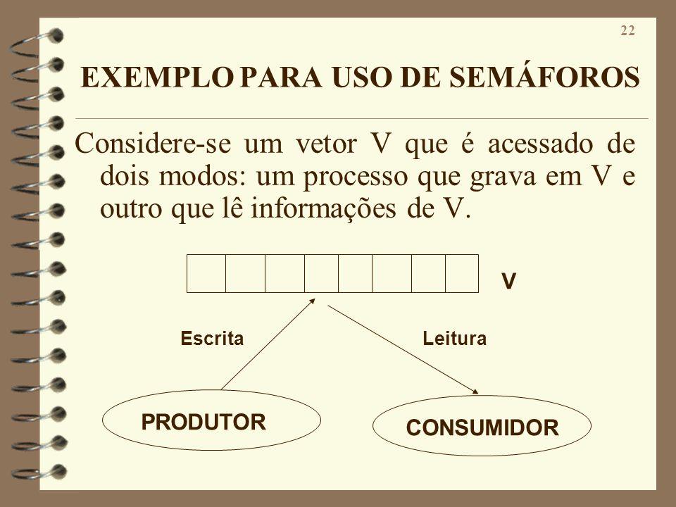 22 EXEMPLO PARA USO DE SEMÁFOROS Considere-se um vetor V que é acessado de dois modos: um processo que grava em V e outro que lê informações de V. V P