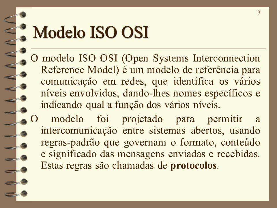 3 Modelo ISO OSI O modelo ISO OSI (Open Systems Interconnection Reference Model) é um modelo de referência para comunicação em redes, que identifica o