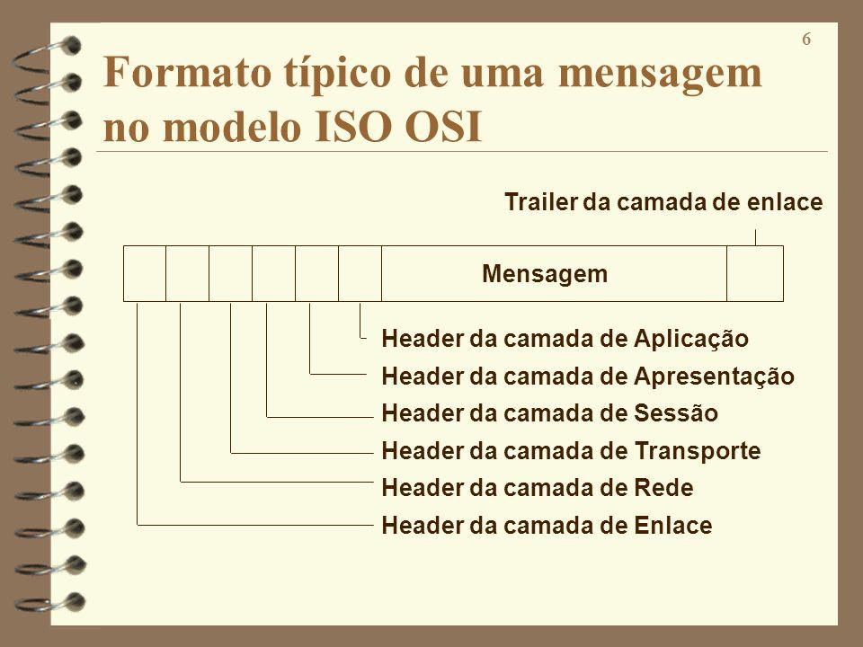 6 Formato típico de uma mensagem no modelo ISO OSI Mensagem Header da camada de Aplicação Header da camada de Apresentação Header da camada de Sessão