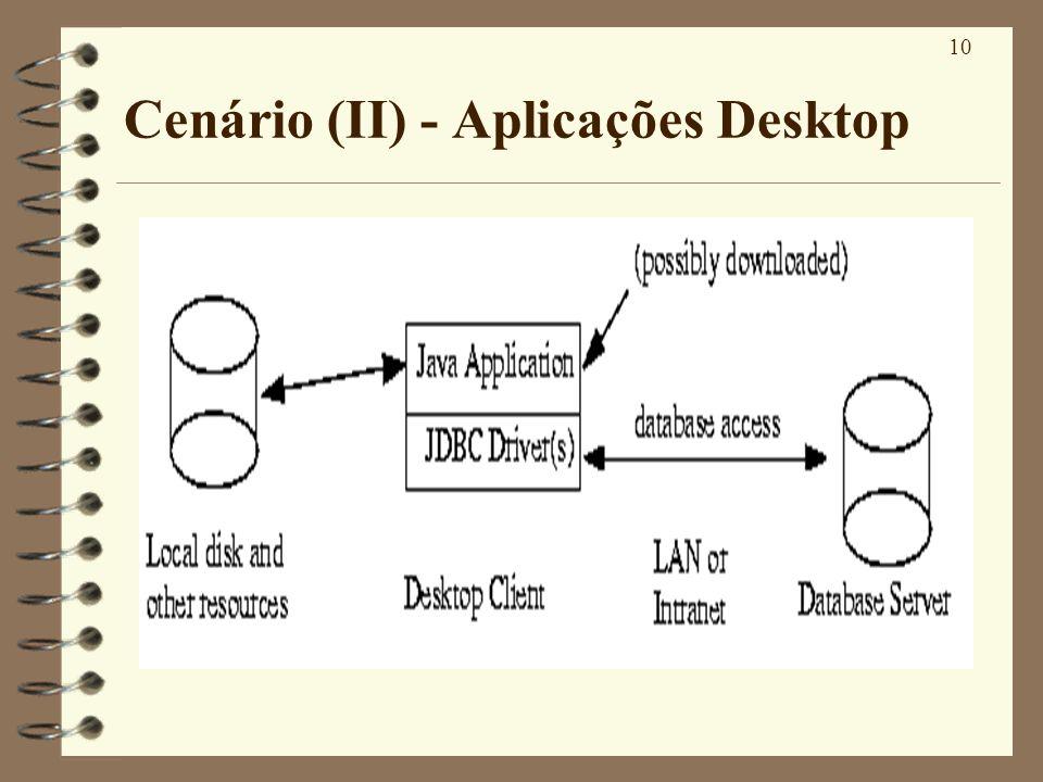 10 Cenário (II) - Aplicações Desktop