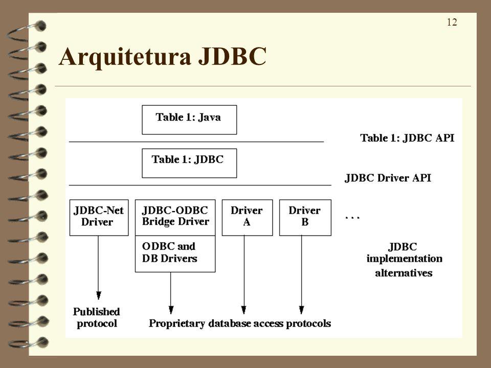 12 Arquitetura JDBC