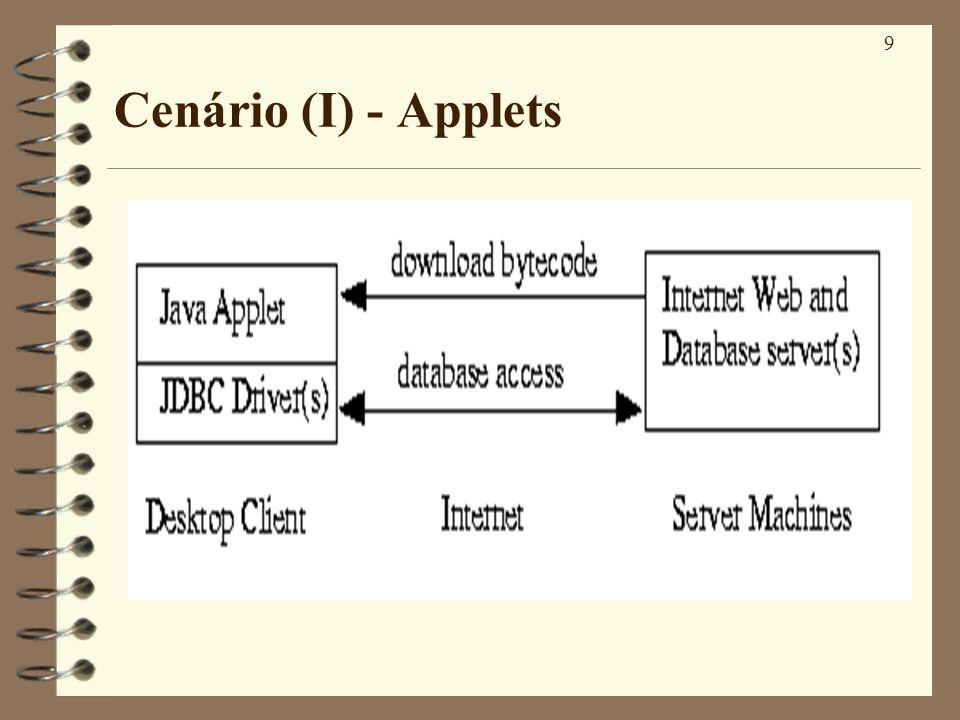 9 Cenário (I) - Applets