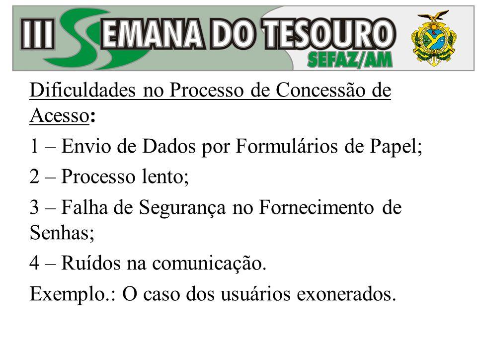 Dificuldades no Processo de Concessão de Acesso: 1 – Envio de Dados por Formulários de Papel; 2 – Processo lento; 3 – Falha de Segurança no Fornecimento de Senhas; 4 – Ruídos na comunicação.