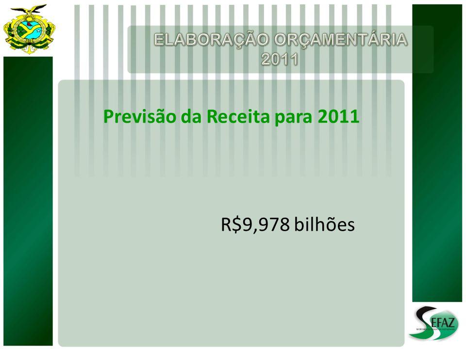 Previsão da Receita para 2011 R$9,978 bilhões