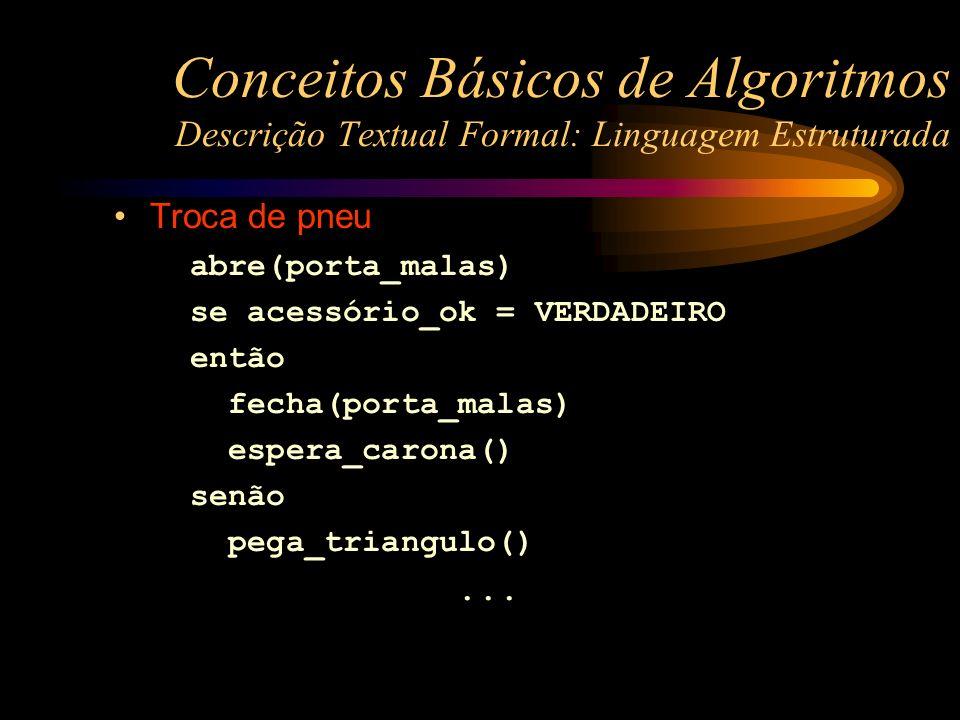 abre(porta_malas) se acessório_ok = VERDADEIRO então fecha(porta_malas) espera_carona() senão pega_triangulo()... Conceitos Básicos de Algoritmos Desc