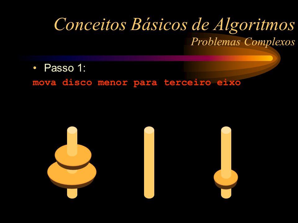 Passo 1: mova disco menor para terceiro eixo Conceitos Básicos de Algoritmos Problemas Complexos