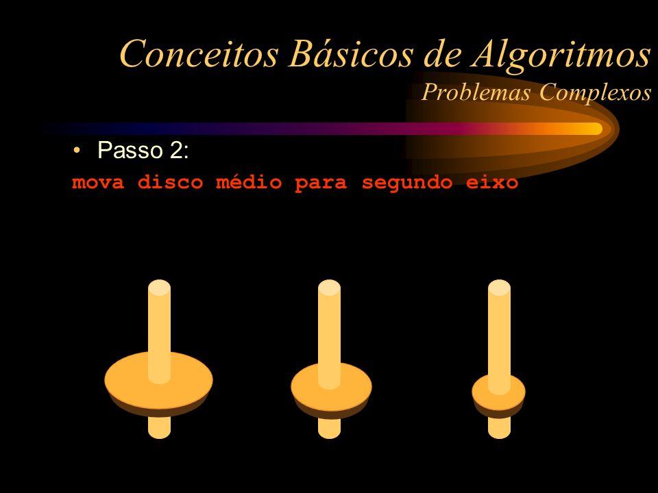 Passo 2: mova disco médio para segundo eixo Conceitos Básicos de Algoritmos Problemas Complexos