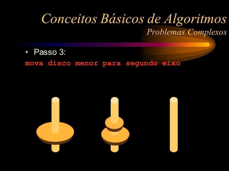 Passo 3: mova disco menor para segundo eixo Conceitos Básicos de Algoritmos Problemas Complexos