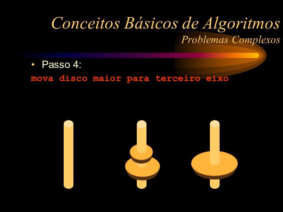 Passo 4: mova disco maior para terceiro eixo Conceitos Básicos de Algoritmos Problemas Complexos