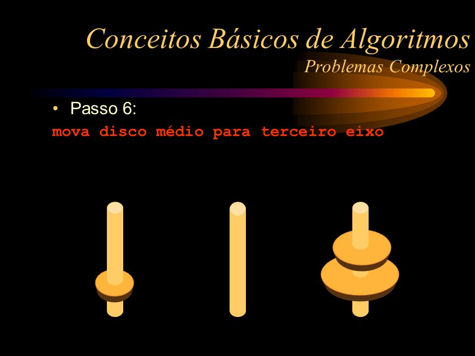 Passo 6: mova disco médio para terceiro eixo Conceitos Básicos de Algoritmos Problemas Complexos