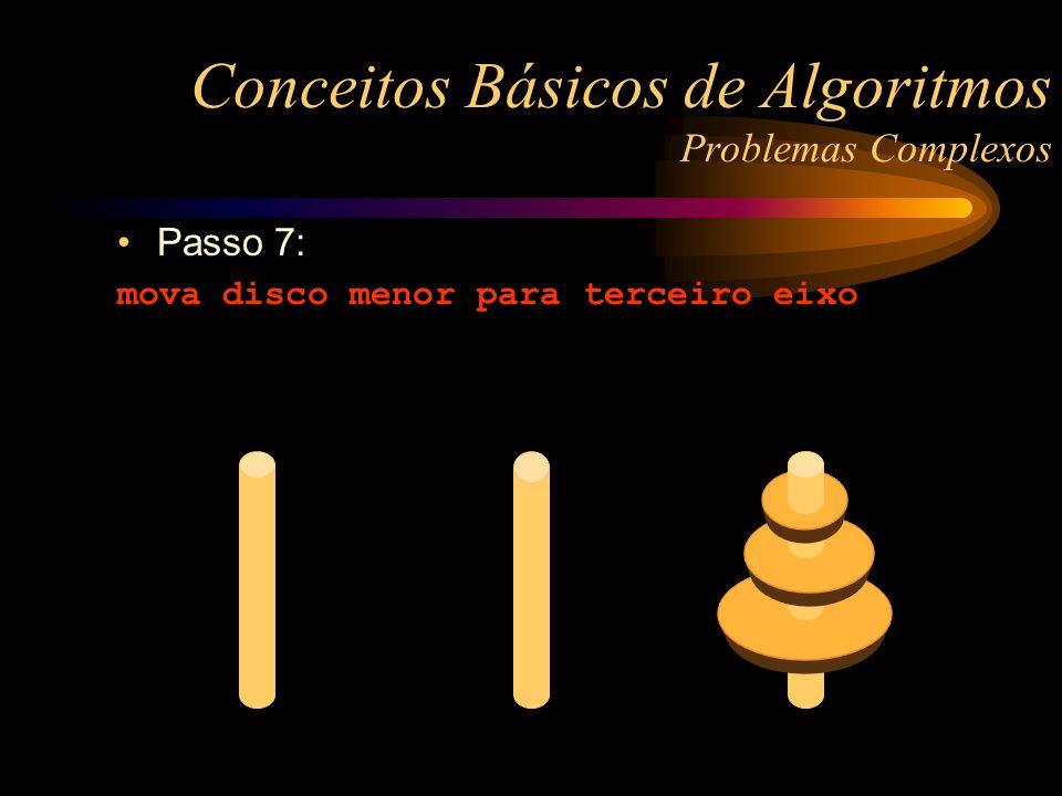 Passo 7: mova disco menor para terceiro eixo Conceitos Básicos de Algoritmos Problemas Complexos