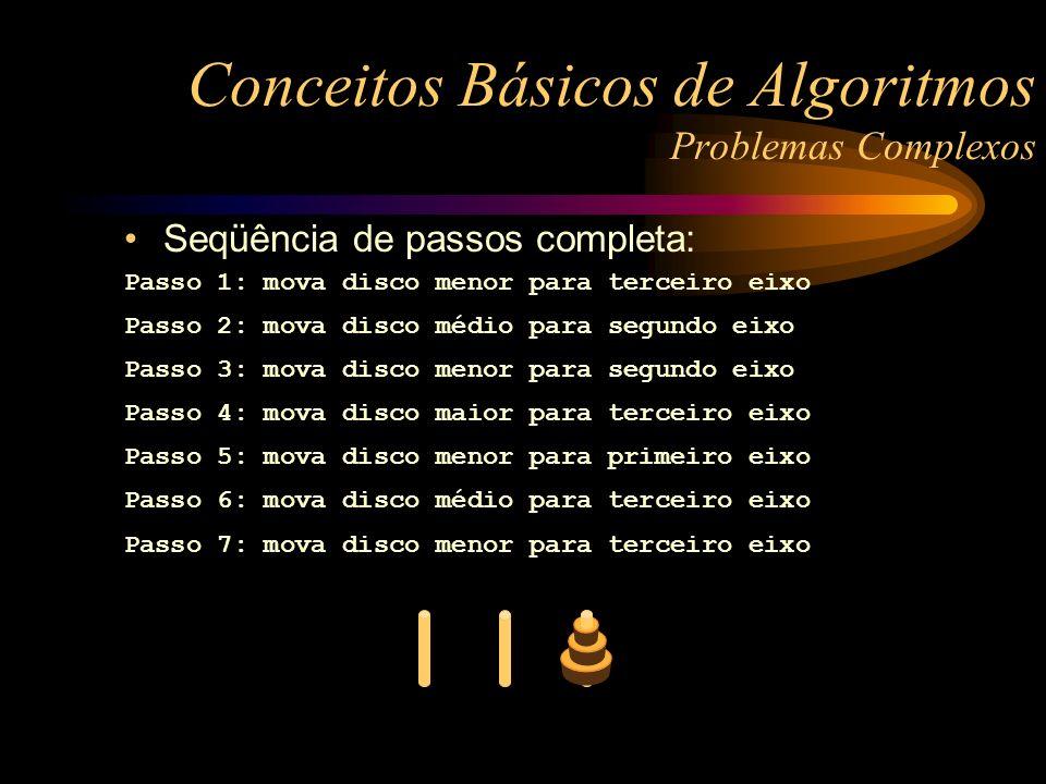 Seqüência de passos completa: Passo 1: mova disco menor para terceiro eixo Passo 2: mova disco médio para segundo eixo Passo 3: mova disco menor para segundo eixo Passo 4: mova disco maior para terceiro eixo Passo 5: mova disco menor para primeiro eixo Passo 6: mova disco médio para terceiro eixo Passo 7: mova disco menor para terceiro eixo Conceitos Básicos de Algoritmos Problemas Complexos
