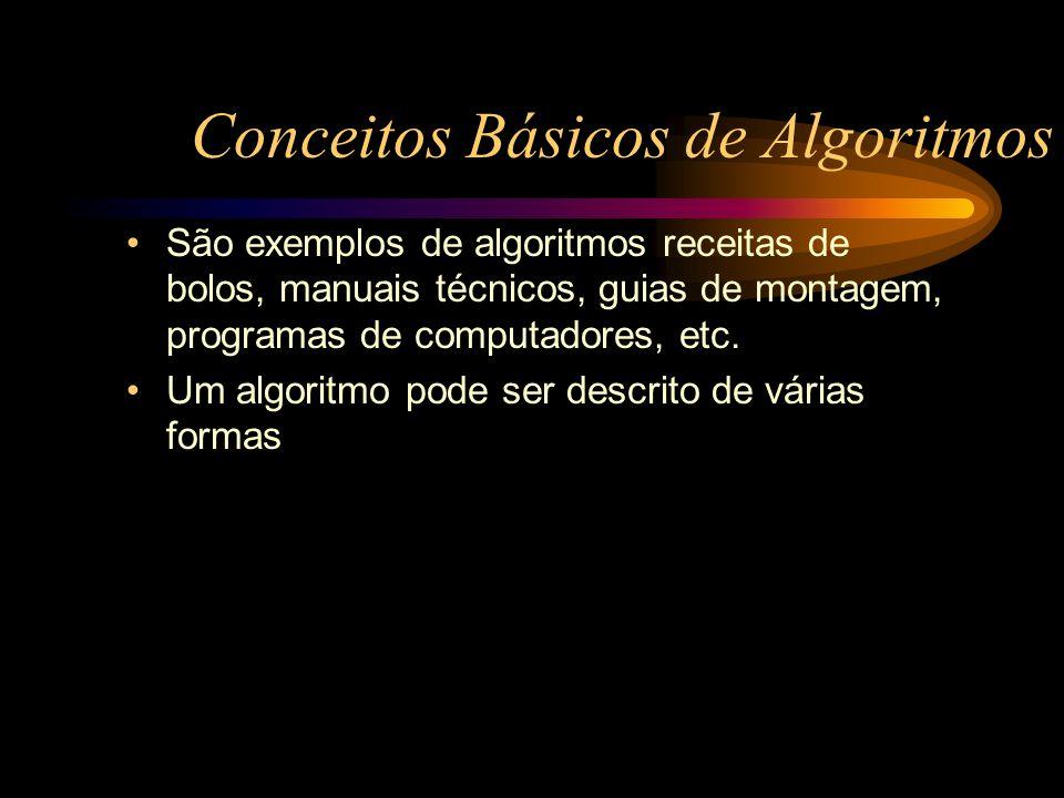 Conceitos Básicos de Algoritmos São exemplos de algoritmos receitas de bolos, manuais técnicos, guias de montagem, programas de computadores, etc. Um