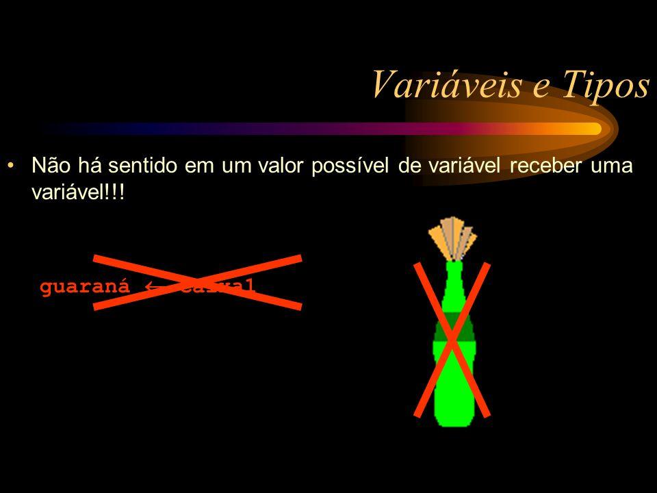 Variáveis e Tipos Não há sentido em um valor possível de variável receber uma variável!!.