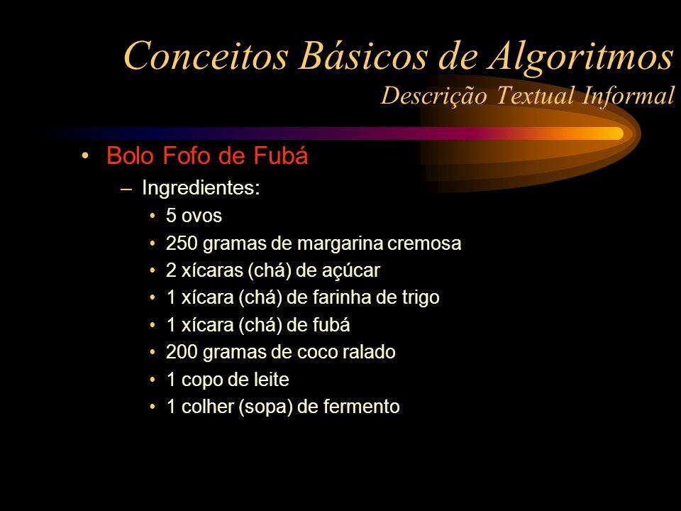 Conceitos Básicos de Algoritmos Descrição Textual Informal Bolo Fofo de Fubá –Ingredientes: 5 ovos 250 gramas de margarina cremosa 2 xícaras (chá) de açúcar 1 xícara (chá) de farinha de trigo 1 xícara (chá) de fubá 200 gramas de coco ralado 1 copo de leite 1 colher (sopa) de fermento