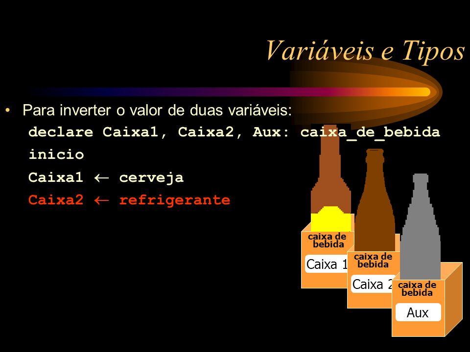 Variáveis e Tipos caixa de bebida Caixa 1 caixa de bebida Caixa 2 caixa de bebida Aux Para inverter o valor de duas variáveis: declare Caixa1, Caixa2, Aux: caixa_de_bebida inicio Caixa1 cerveja Caixa2 refrigerante