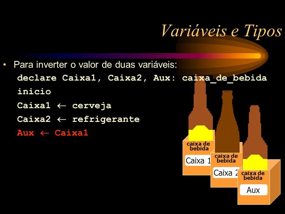 Variáveis e Tipos caixa de bebida Caixa 1 caixa de bebida Caixa 2 caixa de bebida Aux Para inverter o valor de duas variáveis: declare Caixa1, Caixa2, Aux: caixa_de_bebida inicio Caixa1 cerveja Caixa2 refrigerante Aux Caixa1