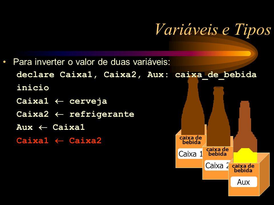 Variáveis e Tipos caixa de bebida Caixa 1 caixa de bebida Caixa 2 caixa de bebida Aux Para inverter o valor de duas variáveis: declare Caixa1, Caixa2, Aux: caixa_de_bebida inicio Caixa1 cerveja Caixa2 refrigerante Aux Caixa1 Caixa1 Caixa2