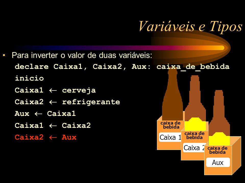 Variáveis e Tipos caixa de bebida Caixa 1 caixa de bebida Caixa 2 caixa de bebida Aux Para inverter o valor de duas variáveis: declare Caixa1, Caixa2, Aux: caixa_de_bebida inicio Caixa1 cerveja Caixa2 refrigerante Aux Caixa1 Caixa1 Caixa2 Caixa2 Aux
