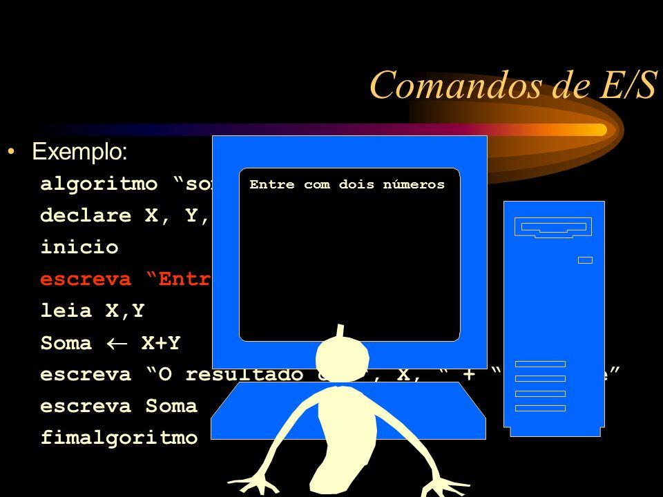 Exemplo: algoritmo soma declare X, Y, Soma: numerico inicio escreva Entre com dois números leia X,Y Soma X+Y escreva O resultado de, X, +, Y, é escreva Soma fimalgoritmo Comandos de E/S Entre com dois números