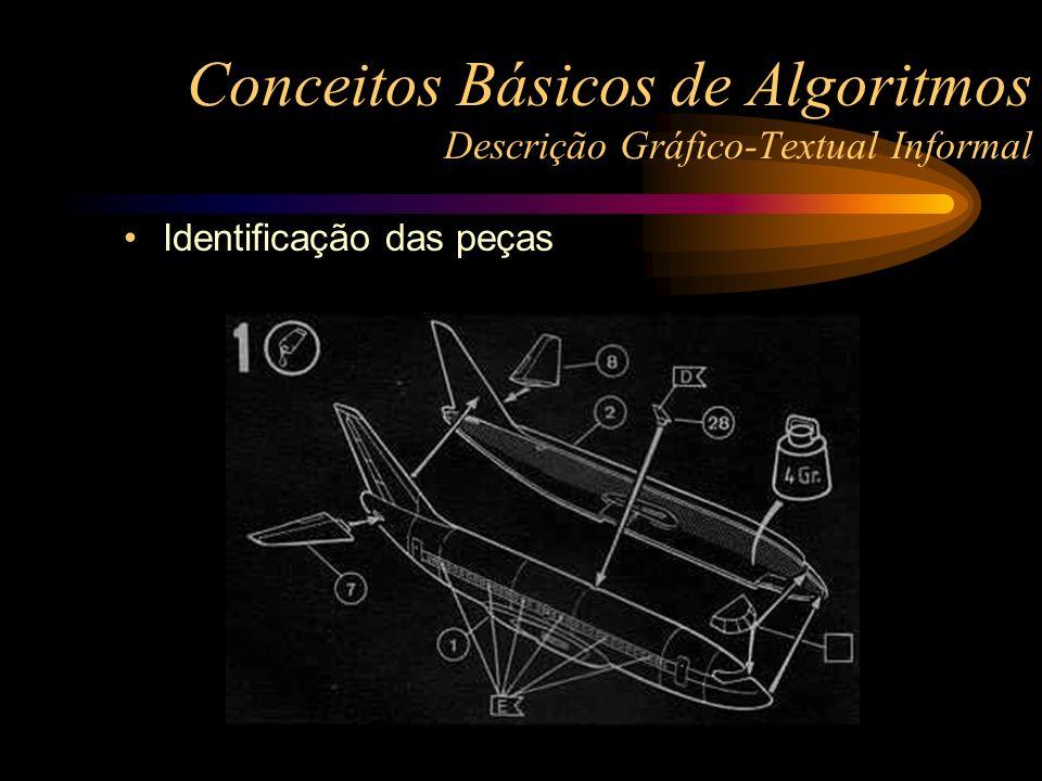 Conceitos Básicos de Algoritmos Descrição Gráfico-Textual Informal Identificação das peças