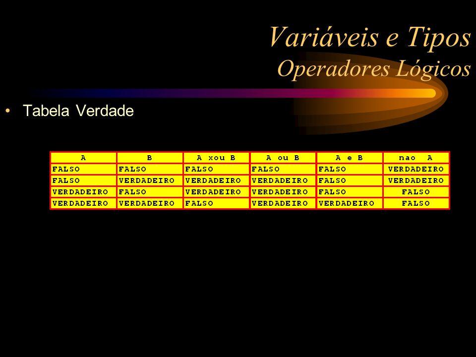 Variáveis e Tipos Operadores Lógicos Tabela Verdade