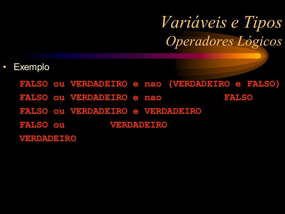 Variáveis e Tipos Operadores Lógicos Exemplo FALSO ou VERDADEIRO e nao (VERDADEIRO e FALSO) FALSO ou VERDADEIRO e nao FALSO FALSO ou VERDADEIRO e VERDADEIRO FALSO ou VERDADEIRO VERDADEIRO