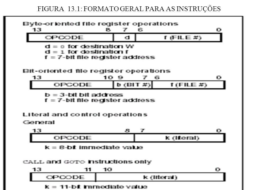 DESCRIÇÃO DA INSTRUÇÃO BTFSS BTFSSBit Test f, Skip if Set ----------------------------------------------------- Syntax:[label] BTFSS f,b Operands:0 f 127 0 b 7 Operation:skip if (f ) = 1 Status Affected:None Description:If bit b in register f is 0 , the next instruction is executed.If bit b is 1 , then the next instructionis discarded and a NOP is executed instead, making this a 2TCY instruction.