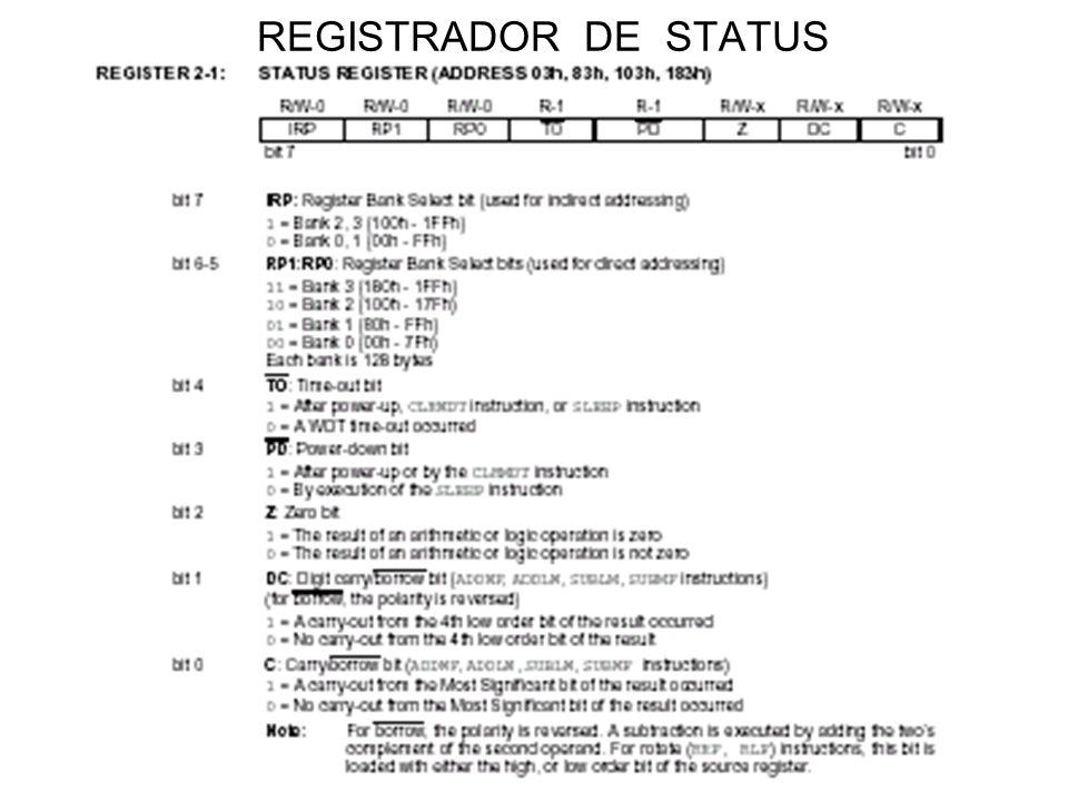 REGISTRADOR DE STATUS
