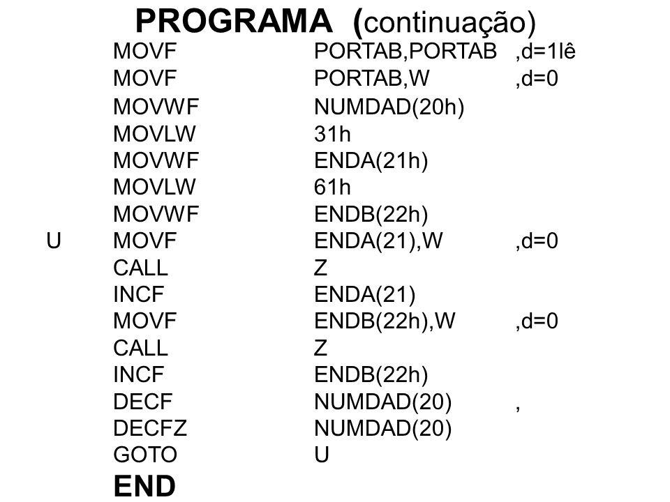 PROGRAMA ( continuação) MOVWFNUMDAD(20h) MOVLW31h MOVWFENDA(21h) MOVLW61h MOVWFENDB(22h) UMOVFENDA(21),W,d=0 CALLZ INCFENDA(21) MOVFENDB(22h),W,d=0 CA