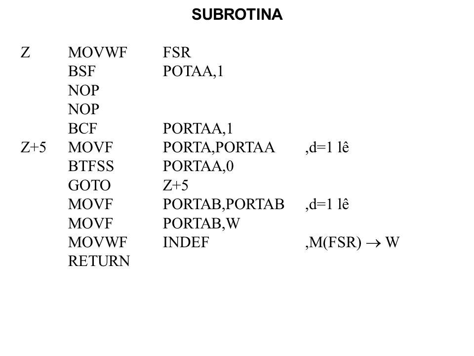 SUBROTINA ZMOVWFFSR BSFPOTAA,1 NOP NOP BCFPORTAA,1 Z+5MOVFPORTA,PORTAA,d=1 lê BTFSSPORTAA,0 GOTOZ+5 MOVFPORTAB,PORTAB,d=1 lê MOVFPORTAB,W MOVWFINDEF,M