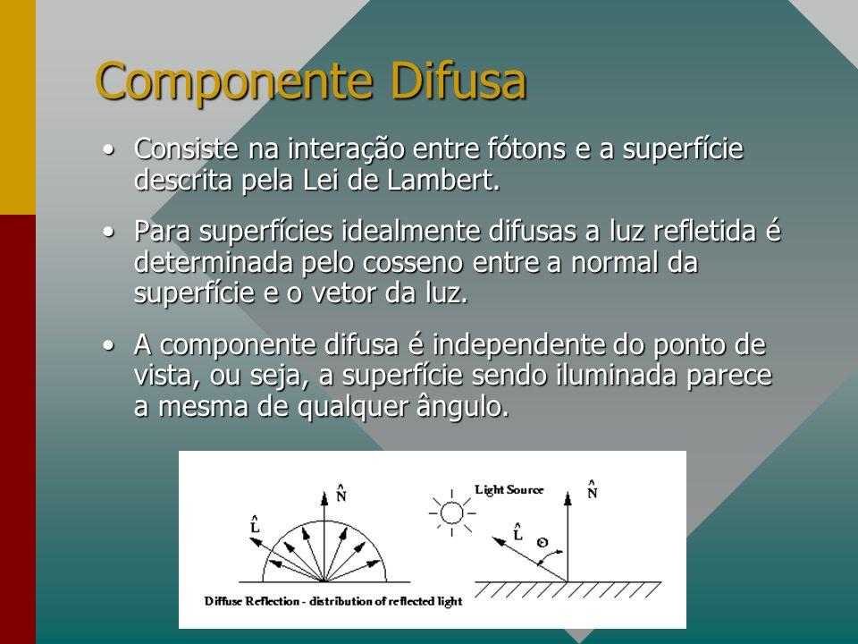 Componente Difusa Consiste na interação entre fótons e a superfície descrita pela Lei de Lambert.Consiste na interação entre fótons e a superfície descrita pela Lei de Lambert.
