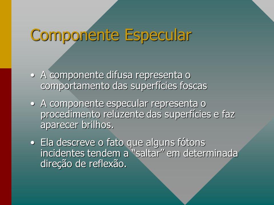 Componente Especular A componente difusa representa o comportamento das superfícies foscasA componente difusa representa o comportamento das superfícies foscas A componente especular representa o procedimento reluzente das superfícies e faz aparecer brilhos.A componente especular representa o procedimento reluzente das superfícies e faz aparecer brilhos.