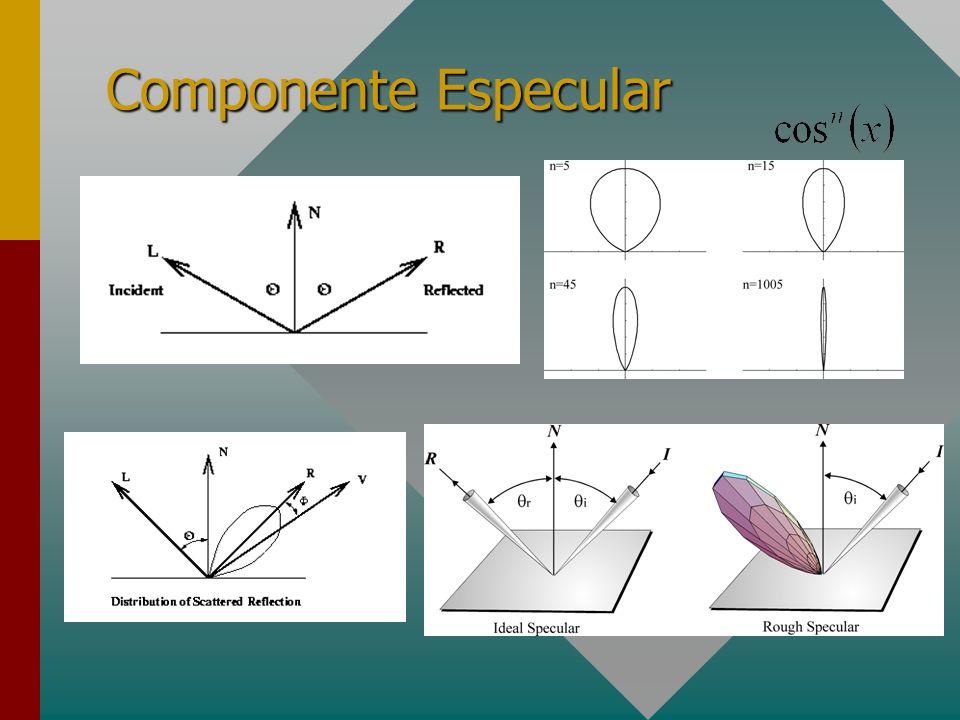 Componente Especular