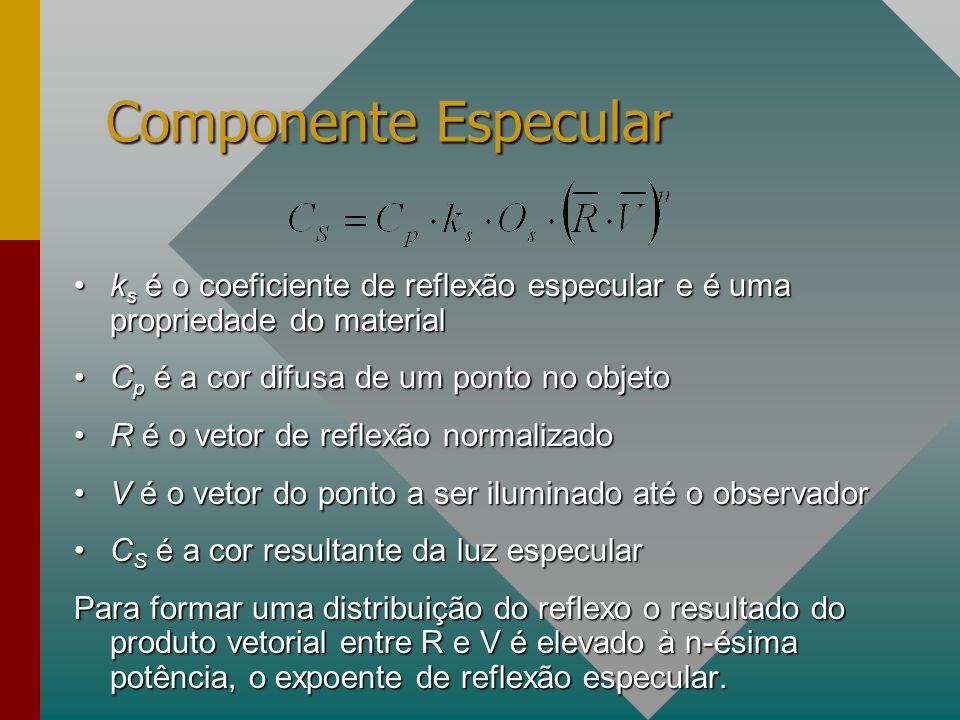k s é o coeficiente de reflexão especular e é uma propriedade do materialk s é o coeficiente de reflexão especular e é uma propriedade do material C p é a cor difusa de um ponto no objetoC p é a cor difusa de um ponto no objeto R é o vetor de reflexão normalizadoR é o vetor de reflexão normalizado V é o vetor do ponto a ser iluminado até o observadorV é o vetor do ponto a ser iluminado até o observador C S é a cor resultante da luz especularC S é a cor resultante da luz especular Para formar uma distribuição do reflexo o resultado do produto vetorial entre R e V é elevado à n-ésima potência, o expoente de reflexão especular.
