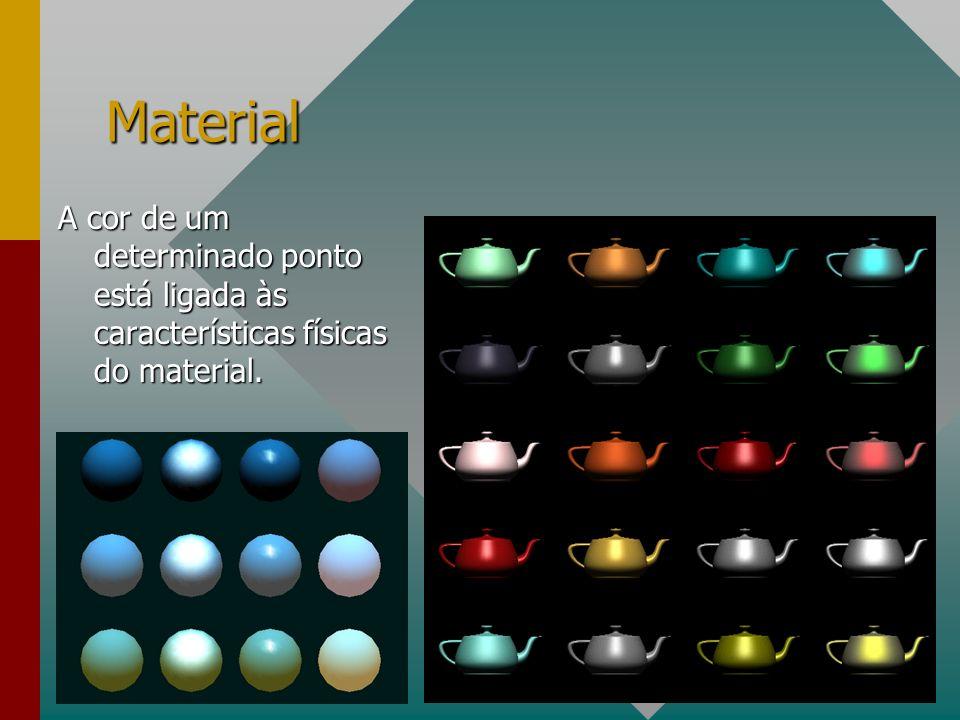 Material A cor de um determinado ponto está ligada às características físicas do material.