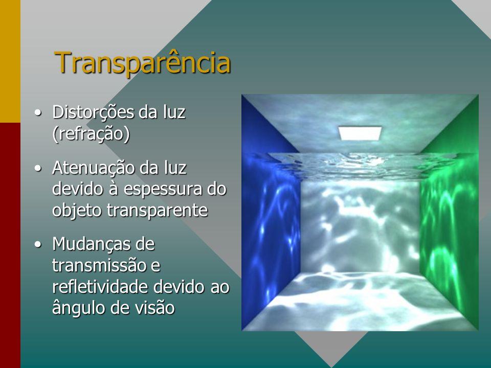 Transparência Distorções da luz (refração)Distorções da luz (refração) Atenuação da luz devido à espessura do objeto transparenteAtenuação da luz devido à espessura do objeto transparente Mudanças de transmissão e refletividade devido ao ângulo de visãoMudanças de transmissão e refletividade devido ao ângulo de visão