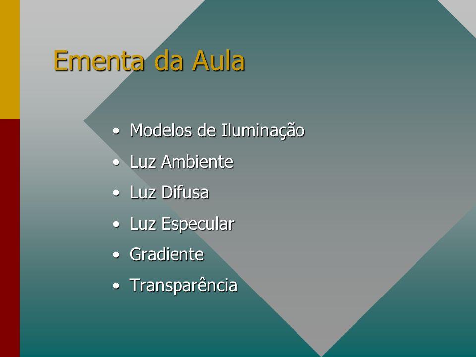 Ementa da Aula Modelos de IluminaçãoModelos de Iluminação Luz AmbienteLuz Ambiente Luz DifusaLuz Difusa Luz EspecularLuz Especular GradienteGradiente TransparênciaTransparência