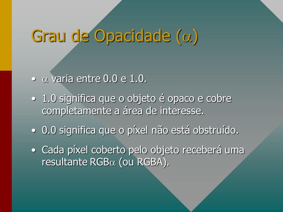 Grau de Opacidade ( ) varia entre 0.0 e 1.0. varia entre 0.0 e 1.0.
