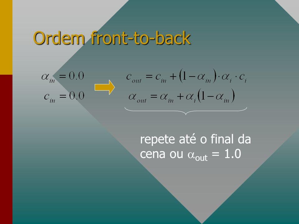 Ordem front-to-back repete até o final da cena ou out = 1.0
