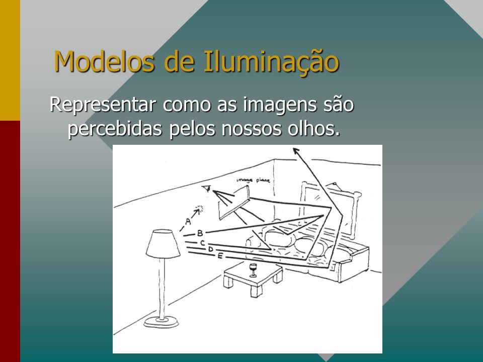 Modelos de Iluminação Representar como as imagens são percebidas pelos nossos olhos.
