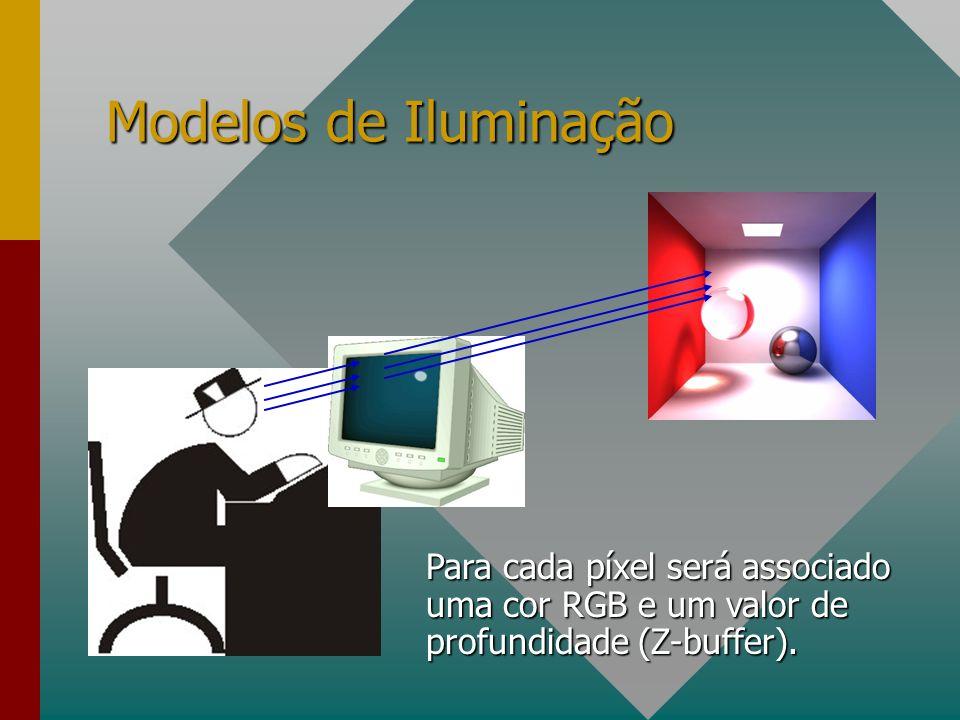 Modelos de Iluminação Para cada píxel será associado uma cor RGB e um valor de profundidade (Z-buffer).